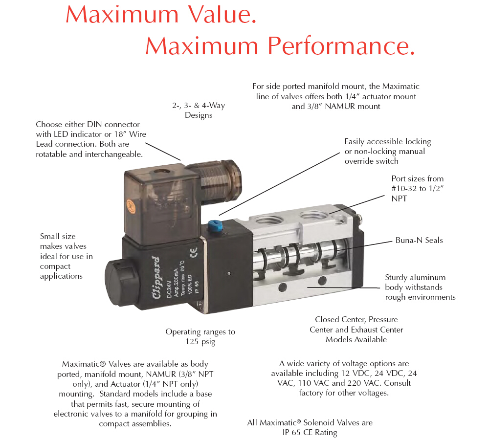 Maximatic Solenoid Valves Precise 3 Way Valve Wiring Diagram Seals Buna N Conforms To Iso 19973 2 Test Standards